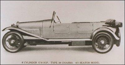 Bugatti Type 38 38A